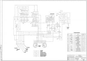 10.Чертеж схемы трубопроводов мазутного хозяйства со спецификацией оборудования и с условными обозначениями паропровода, конденсата