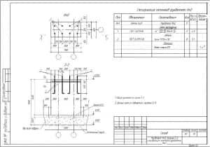 10.Чертеж фундамента Фм2 в сечении 2-2, спецификации элементов фундамента Фм2, с примечанием