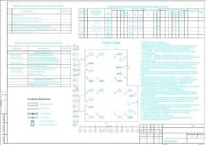 1.Чертеж общих данных с ведомостями рабочих чертежей основного комплекта