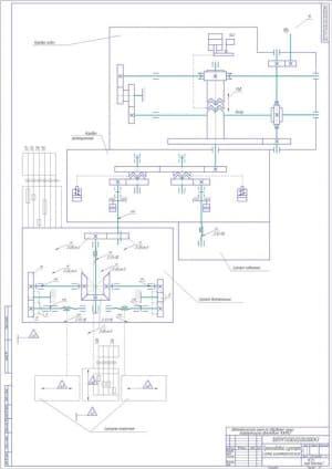 1.Чертеж общей схемы кинематической трехходового суппорта линии автоматической обрабатывания чашки дифференциала автомобиля грузового КамА3 (формат А1)
