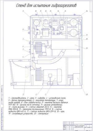 1.Сборочный стенда для испытания гидроагрегатов с перечнем всех составных элементов (формат А1)