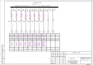 11.Чертеж схемы электрической принципиальной 380/220В (продолжение3) здания СТО (формат А3)