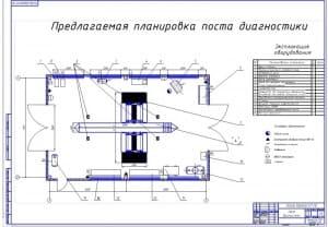 Чертеж предлагаемой планировки поста диагностики машинно-тракторного парка (формат А1), 12х7 метров