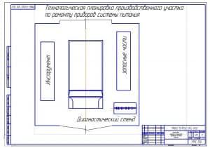 Чертеж схематической модели технологической планировки производственного участка по ремонту приборов системы питания транспортных средств, на формате А2