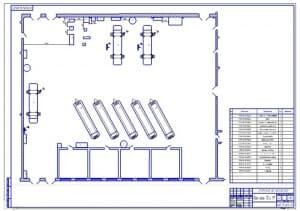 1.План зоны технического обслуживания и текущего ремонта (формат А1), в масштабе 1:150