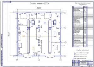 Чертеж проектирования участка по ремонту грузовых автомобилей (формат А1)