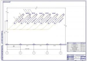 Чертеж планировки зоны технического обслуживания №1 (формат А1, масштаб 1:100)