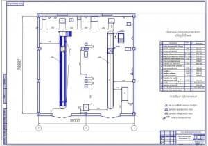 1.Пункт технического обслуживания машинно-тракторного парка с оснащение поста ТО (формат А1)