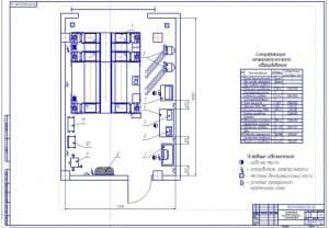 Чертеж производственной планировки пункта технического обслуживания и диагностирования (формат А1) общей площадью 84 квадратных метров