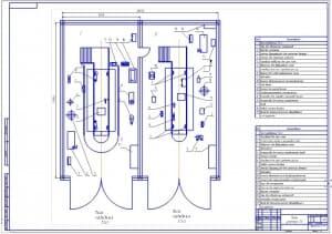 Чертеж производственной планировки поста проведения технического обслуживания №1 и №2 (формат А1) общей площадью 144 квадратных метров