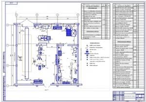 Чертеж комплекса для шиномонтажных работ с разбивкой на зоны: пост замены колес, шиномонтажного и вулканизационного отделений (формат А1, масштаб 1:50)