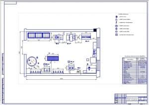 Чертеж планировки шиноремонтного участка (формат А1):  в масштабе 1:25