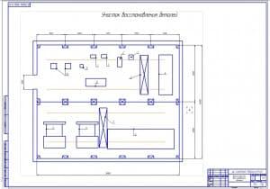 Чертеж проекта участка восстановления деталей (формат А1, масштаб 1:75), размеры 3х2,4 метра, общая площадь 7,2 квадратных метра