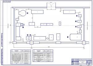 Чертеж плана сварочного участка,  термічної  дільниці (формат А2)