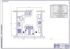 Чертеж электротехнического участка (формат А1) в масштабе 1:20, размеры 6х6 метра