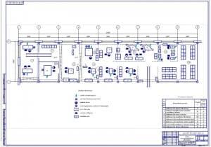 Чертеж планировки участка технического обслуживания и ремонта электрооборудования автомобилей с разработкой технологическим оснащением (формат А1)