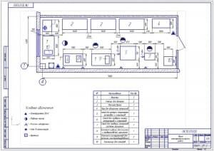 Чертеж планировки поста для электротехнических работ (формат А2):  в масштабе 1:20