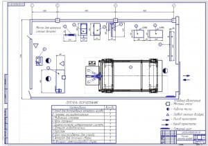 Чертеж планировки участка ремонта кузовов грузовых автомобилей (формат А1) в масштабе 1:40, общей площадью 19х22=418 кв.м