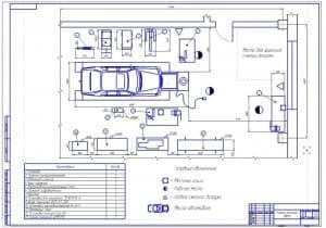 Чертеж планировки участка ремонта механических коробок переключения передач автомобилей легкового класса (формат А1) в масштабе 1:20