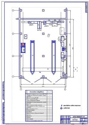 Чертеж планировки поста противокоррозионной обработки машин и подготовки деталей к хранению (пост консервации техники – сельскохозяйственных машин и тракторов) (формат А1) в масштабе 1:40