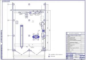 Чертеж поста противокоррозионной обработки (формат А1), состав технологического оборудования