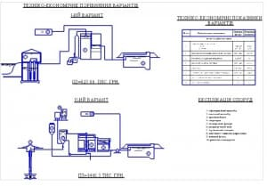 11.Экономические показатели проекта по двум вариантам (формат А1)