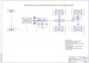 Чертеж кинематической схемы трансмиссии щеповоза мультилифт с колесной формулой 6х4 (формат А1) с перечнем