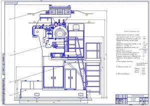 1.Общий вид формовочного пескомета Н-2033 (формат А1) Техническая характеристика