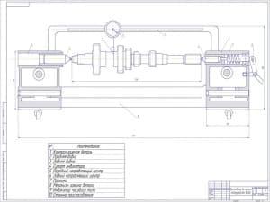 Чертеж приспособления для контроля погнутости вала. На чертеже обозначены внешние размеры приспособления и номера деталей: 1. Контролируемая деталь; 2. Передняя бабка; 3. Задняя бабка; 4. Суппорт индикатора; 5. Передний направляющий центр; 6. Задний напра