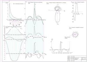 1.чертеж графиков расчета двигателя (формат А1)