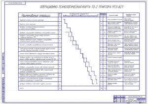 Чертеж операционно-технологической карты технического обслуживания №2 трактора МТЗ-82.1 в табличном виде (формат А1)