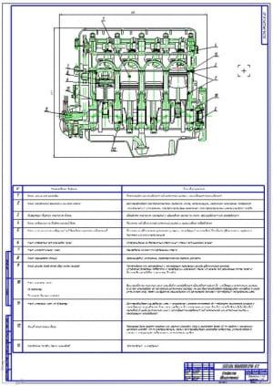 Чертеж дефектов дизельных ДВС (формат А1)