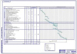Чертеж план-график цикла производства ремонта дизельного двигателя грузового автомобиля (формат А1)