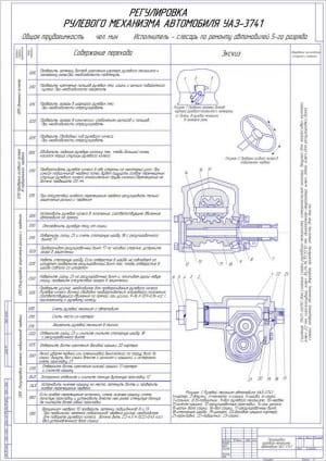 Чертеж регулировки рулевого механизма автомобиля УАЗ-3741, с указанием названия операции, номера и содержания перехода, эскиза, оборудования и инструмента (формат А1)
