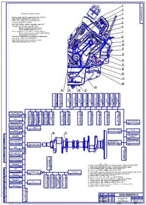 Чертеж маршрутной карты технологического процесса сборки двигателя грузового автомобиля (формат А1)