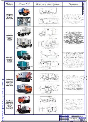 Чертеж обзора мастерских полевого обслуживания и ремонта машинно-тракторного парка (формат А1)