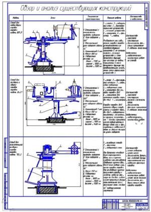 Чертеж обзора и анализа существующих конструкций стендов для ремонта коробок передач (КПП) (формат А1) грузовых автомобилей