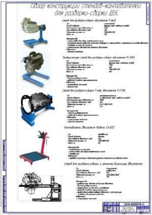 Чертеж обзора и анализа конструкций стендов-кантователей для разборки и сборки двигателей внутреннего сгорания (формат А1)