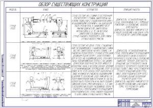 Чертеж обзора существующих конструкций стендов-кантователей для ремонта двигателей (формат А1). В таблице перечислены модель стенда, эскизный чертеж, описание устройства, принцип работы