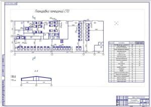 Планировочный чертеж помещений станции технического обслуживания автомобилей семейства УАЗ (формат А1)