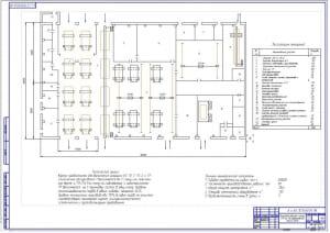 Чертеж проектирования планировочного решения производственного корпуса станции технического обслуживания автотранспортного предприятия на 110 автомобилей КамАЗ-5320 (формат А1)