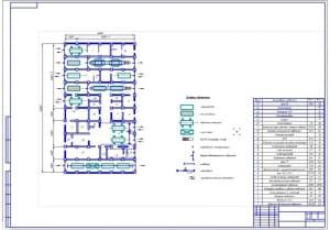Чертеж плана производственного корпуса (ПК) технической службы автотранспортного предприятия (ГАТП), занимающееся грузовыми автоперевозками с автопарком ГАЗ-3307 (ГАЗель)  (формат А1)