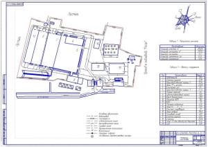 Чертеж проектирования генерального плана пассажирского автотранспортного предприятия (ПАТП) (формат А1)