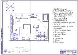 Чертеж генерального плана городской станции технического обслуживания автомобилей (формат А1)