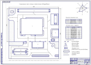 Чертеж генерального плана станции технического обслуживания (формат А1) с показателями