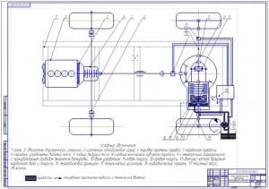 Чертеж кинематической схемы трансмиссии грузового автомобиля ГАЗ-33106 Валдай на формате А1