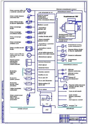 Чертеж электронной системы управления дизельным двигателем (формат А1)