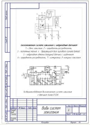1.Виды систем зажигания (формат А4): Бесконтактная система зажигания с индуктивным датчиком