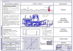 1.Чертеж операционно-технологической карты  технологии обработки почвы (формат А1)
