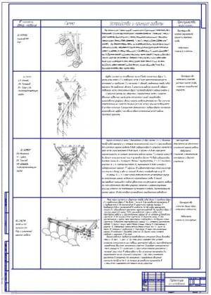 Чертеж патентных исследований конструкции плугов (формат А1)